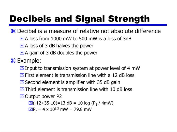 Decibels and Signal Strength