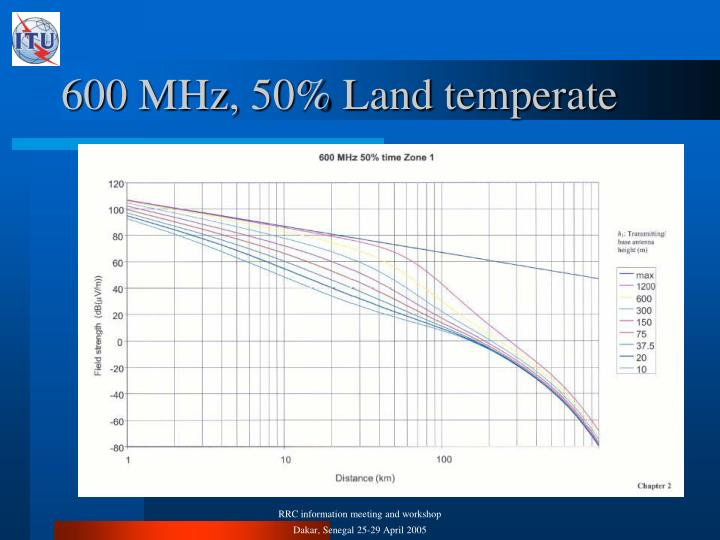 600 MHz, 50% Land temperate