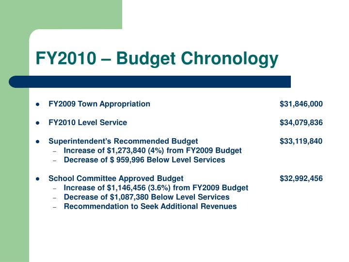 FY2010 – Budget Chronology