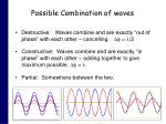 possible combination of waves