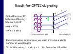 result for optical grating