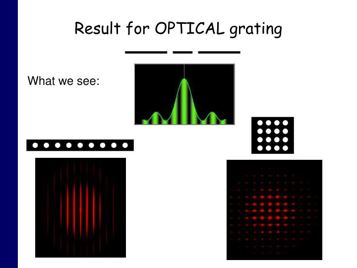 Result for OPTICAL grating