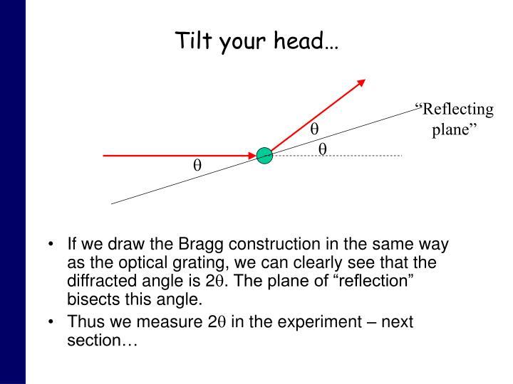 Tilt your head…