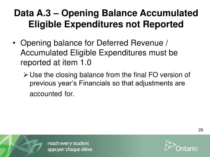 Data A.3 – Opening Balance Accumulated Eligible Expenditures not Reported