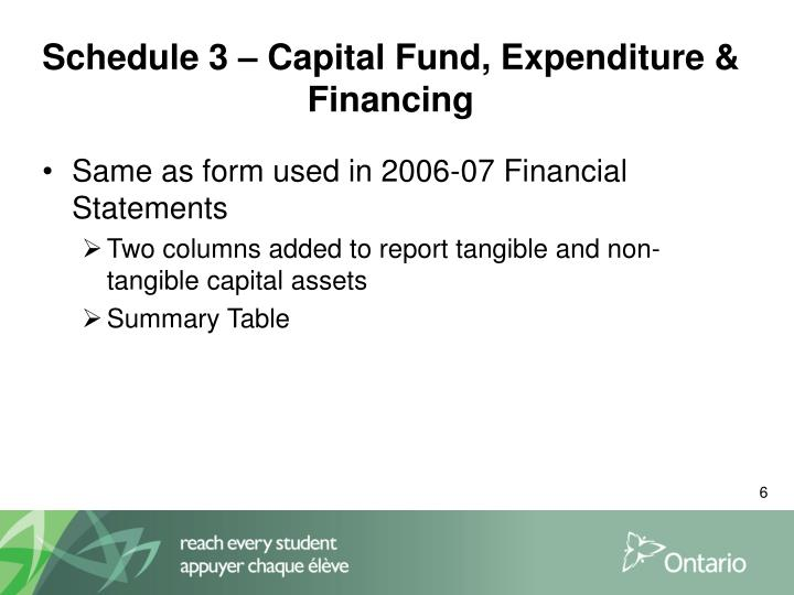 Schedule 3 – Capital Fund, Expenditure & Financing