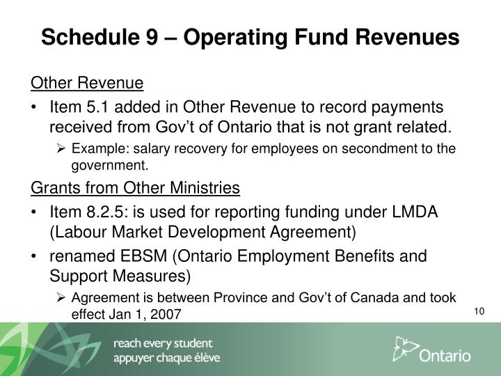 Schedule 9 – Operating Fund Revenues