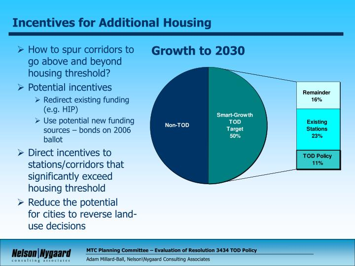 Incentives for Additional Housing