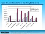 land use conflicts bart to san jose santa clara