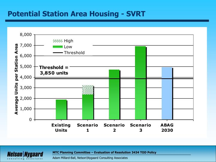 Potential Station Area Housing - SVRT