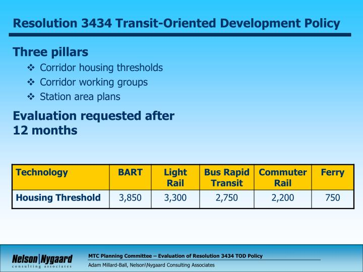 Resolution 3434 transit oriented development policy