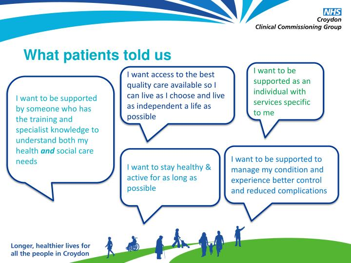 What patients told us