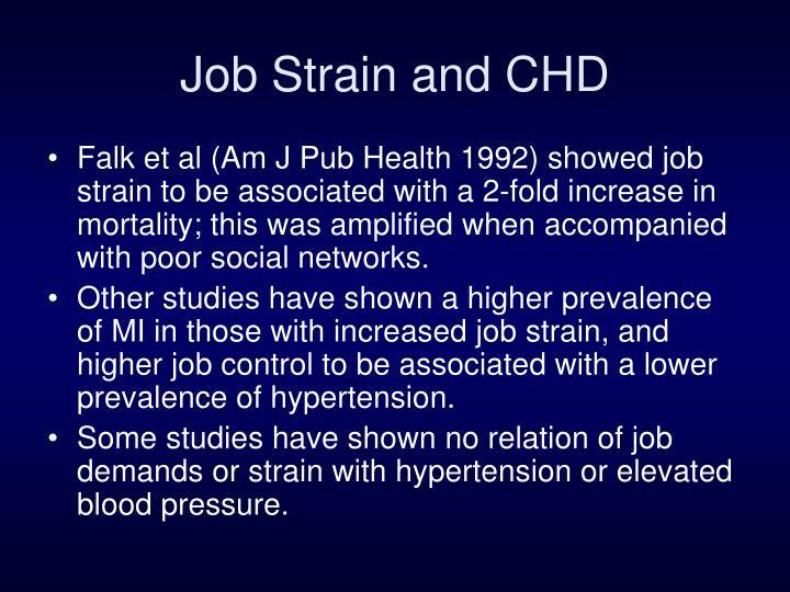 Job Strain and CHD
