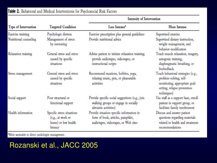 Rozanski et al., JACC 2005