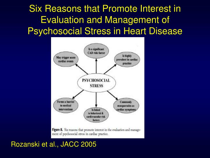 Six Reasons that Promote Interest in Evaluation and Management of Psychosocial Stress in Heart Disease