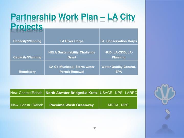 Partnership Work Plan – LA City Projects