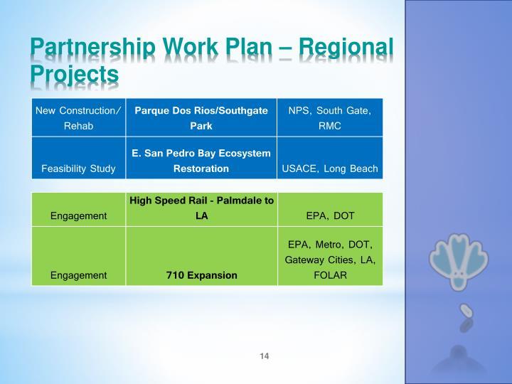 Partnership Work Plan – Regional Projects