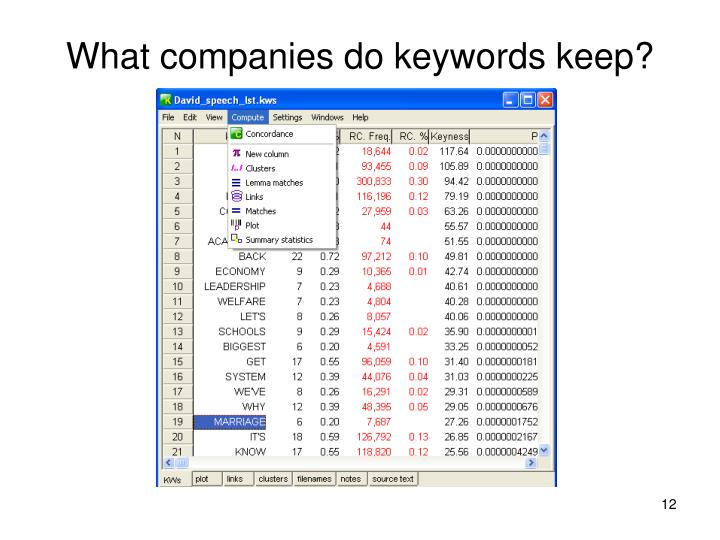 What companies do keywords keep?
