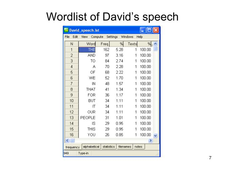 Wordlist of David's speech