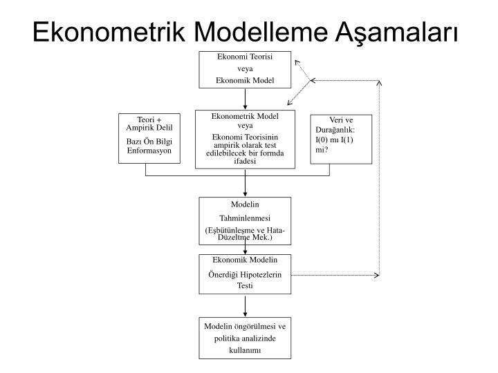 Ekonometrik Modelleme Aşamaları