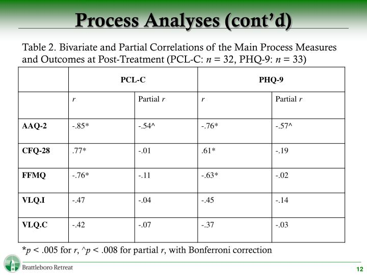 Process Analyses (cont'd)