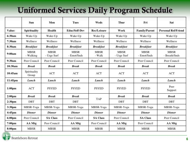 Uniformed Services Daily Program Schedule