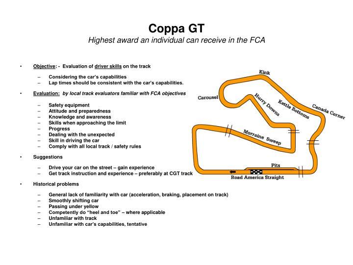Coppa GT