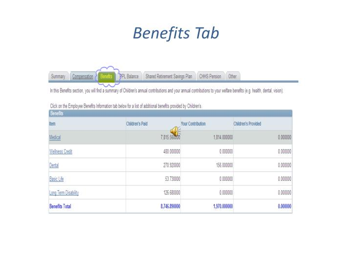 Benefits Tab