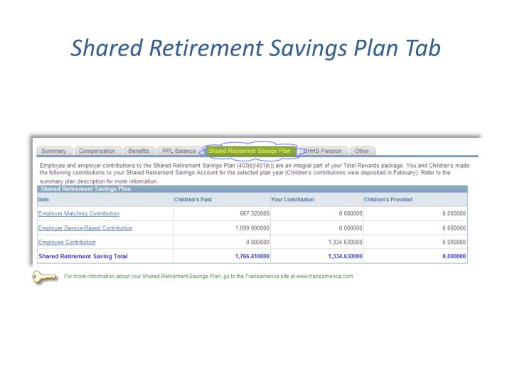 Shared Retirement Savings Plan Tab