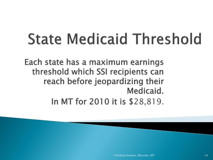 State Medicaid Threshold