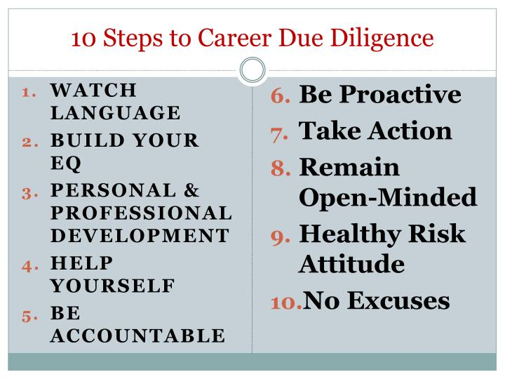 10 Steps to Career