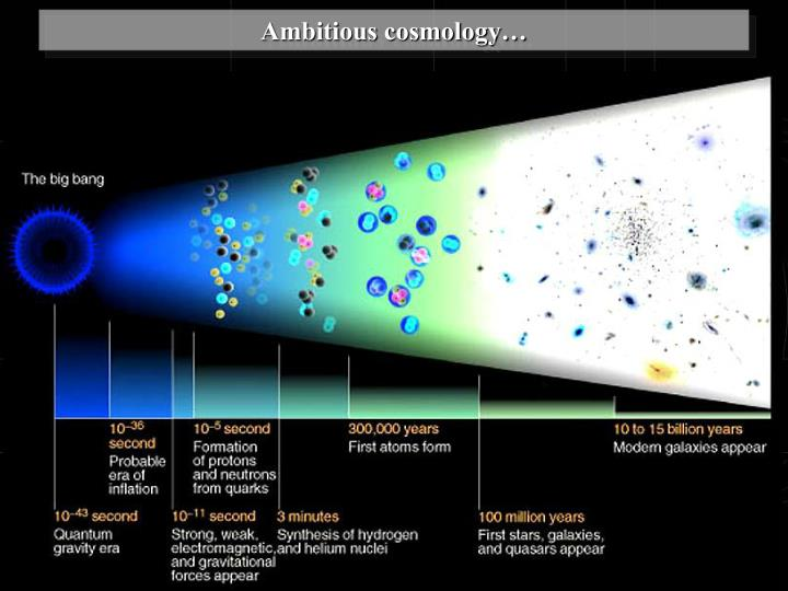 Ambitious cosmology…