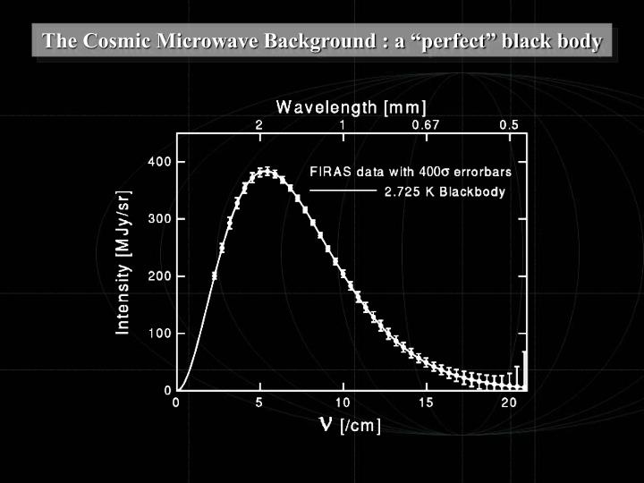 "The Cosmic Microwave Background : a ""perfect"" black body"