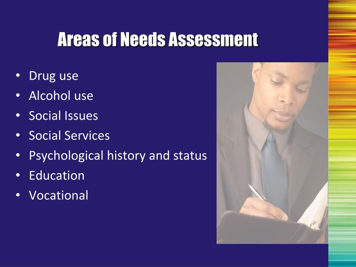 Areas of Needs Assessment