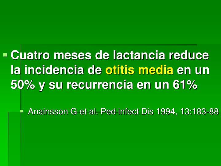 Cuatro meses de lactancia reduce la incidencia de