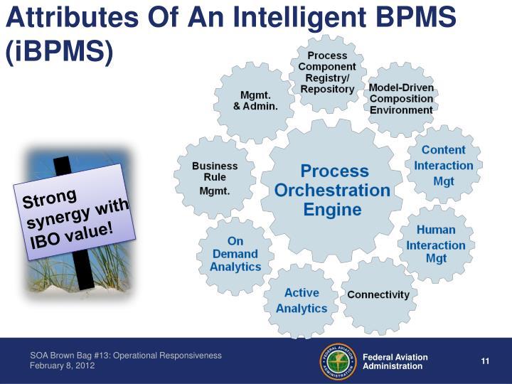 Attributes Of An Intelligent BPMS (iBPMS)