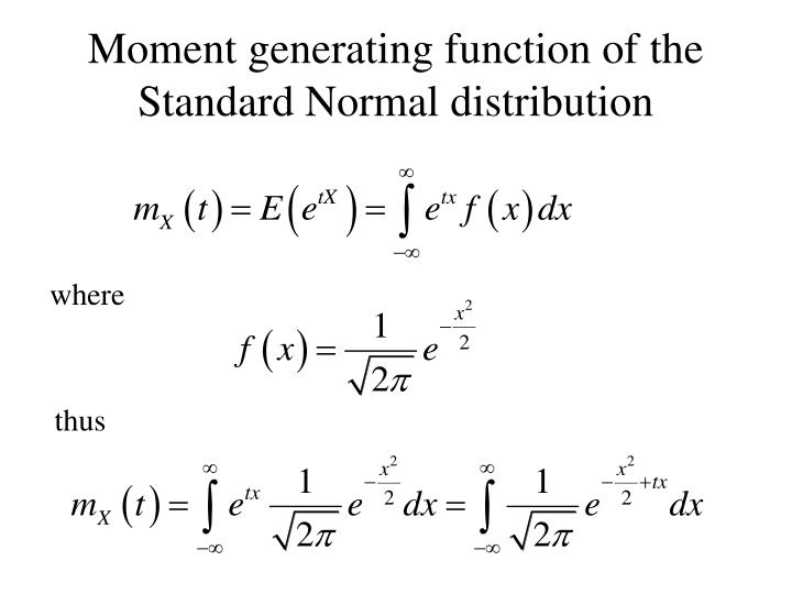 Moment generating function of the Standard Normal distribution