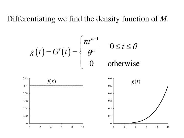Differentiating we find the density function of