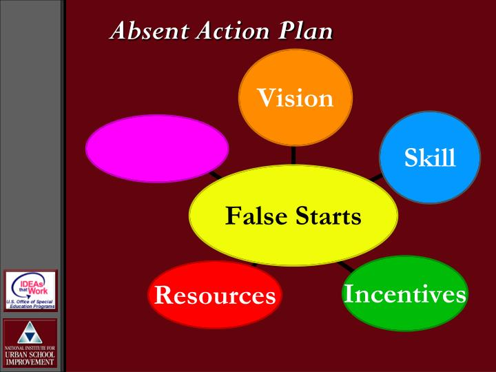 Absent Action Plan