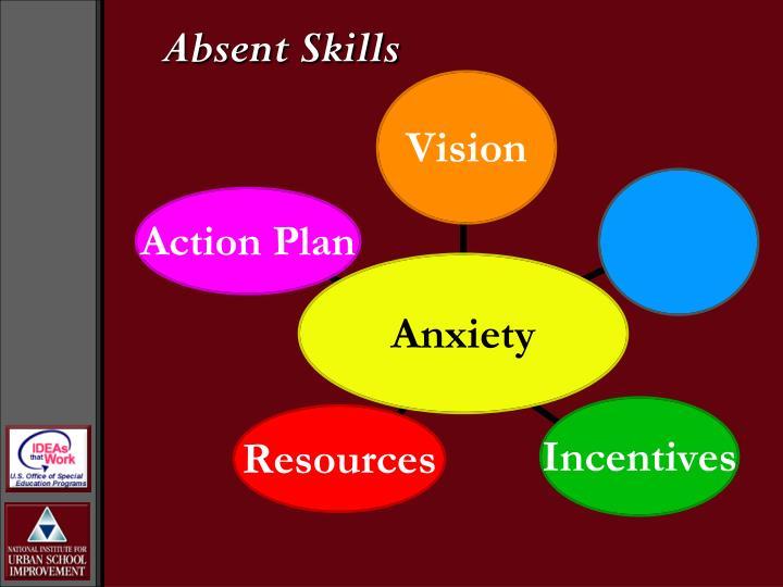 Absent Skills