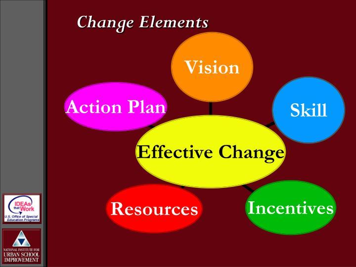 Change Elements