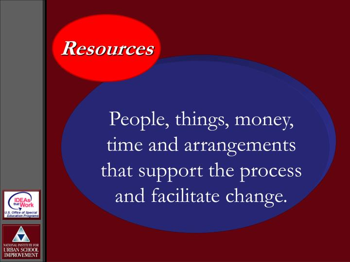 People, things, money, time and arrangements that support the process and facilitate change.