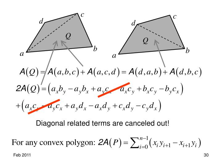 Diagonal related terms are canceled out!