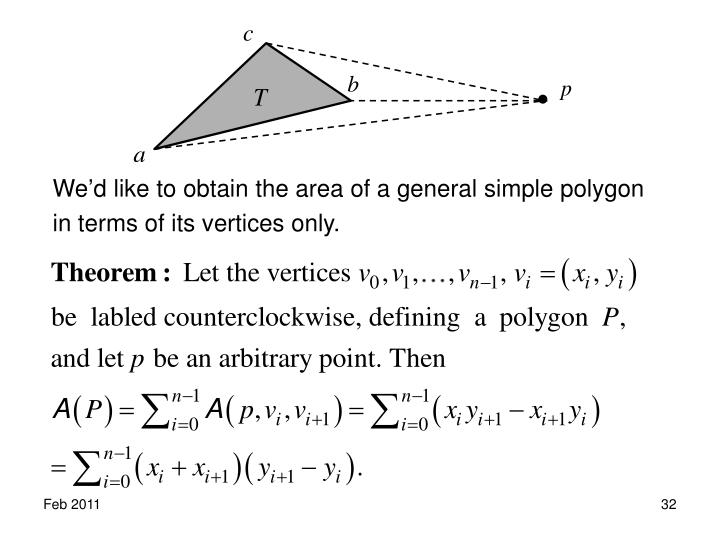 We'd like to obtain the area of a general simple polygon in terms of its vertices only.
