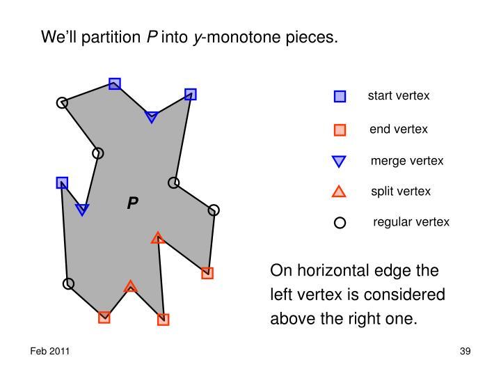 start vertex