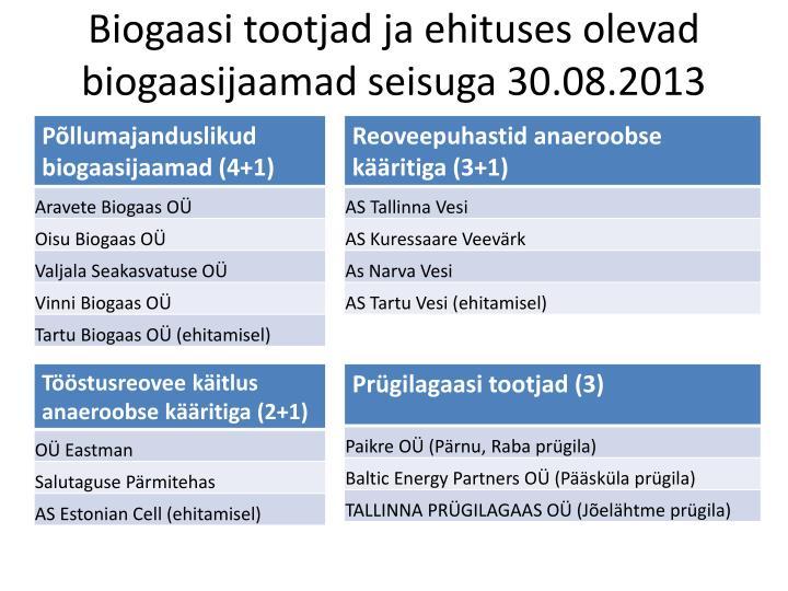 Biogaasi tootjad ja ehituses olevad biogaasijaamad seisuga 30.08.2013
