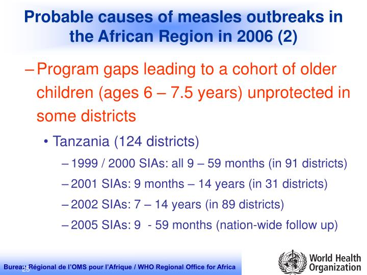 Probable causes of measles outbreaks in the African Region in 2006 (2)