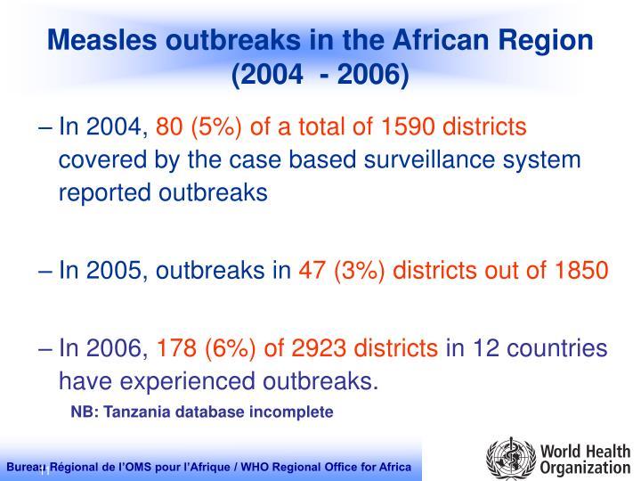 Measles outbreaks in the African Region (2004  - 2006)