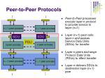 peer to peer protocols