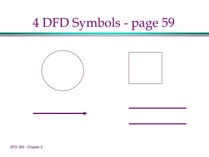 4 DFD Symbols - page 59