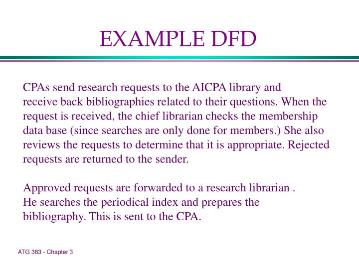 EXAMPLE DFD